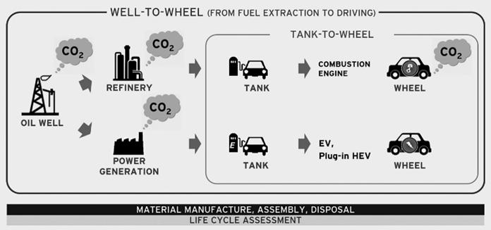 Mazda, Saudi Aramco e AIST lançam projecto de pesquisa