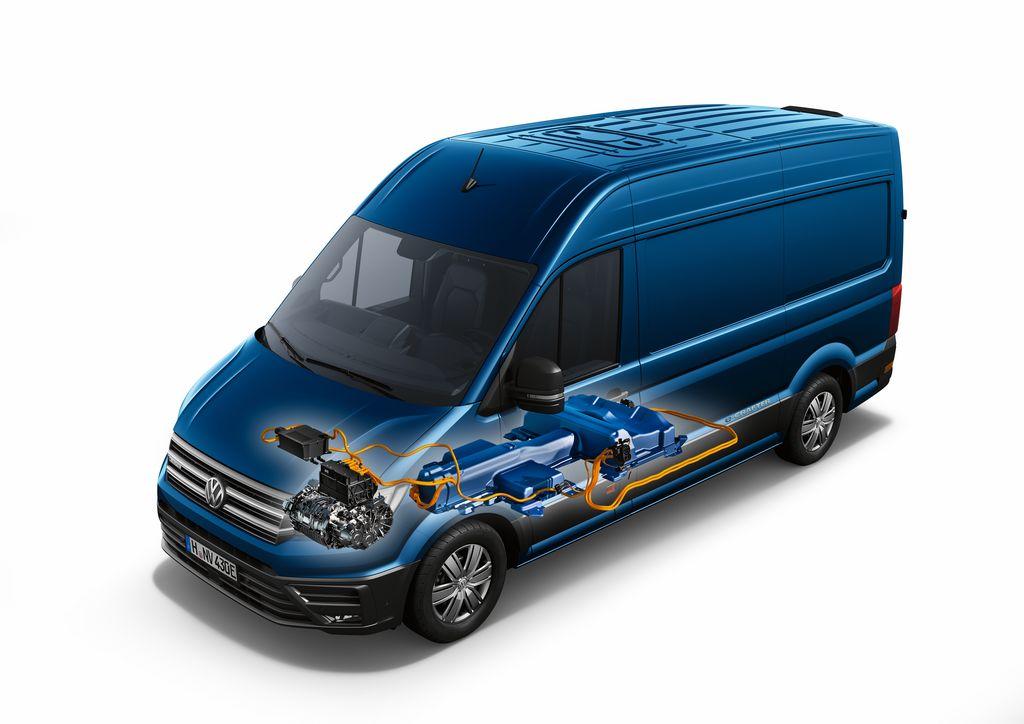 Novo Volkswagen e-Crafter Elétrico, o futuro dos veículos comerciais
